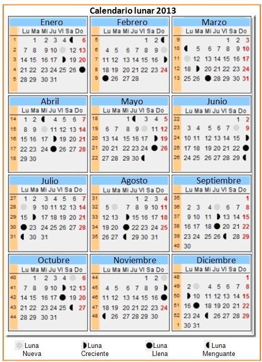 Calendario Chino Para Saber Si Es Nina O Nino.Concebir Un Nino O Una Nina Basandose En El Calendario Lunar