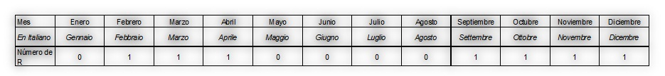 tabla 2.1.1.3 insertada en word